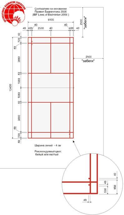 Мы продаем оборудование и инвентарь для строительства и оснащения площадки для бадминтона разных размеров.